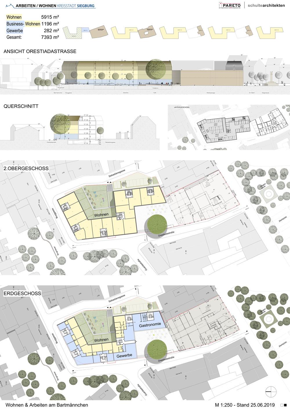 Allianzparkplatz - Wohnen und Arbeiten am Bartmännchen