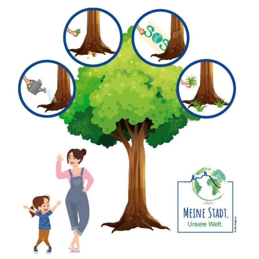 Das Bild zeigt eine Grafik zum Thema Baumpaten